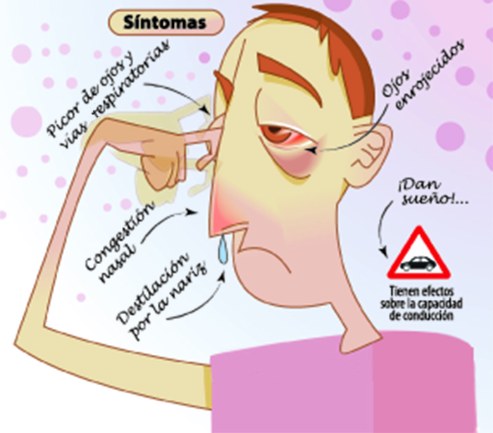Sintomas-alergias